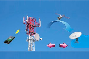 Implementacion de Redes Backhaul 3G.